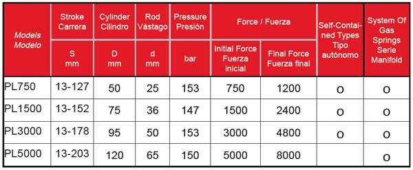 PL-Series-Tabla-Powertec-Bru-y-Rubio